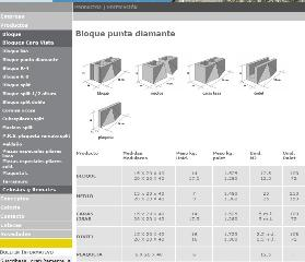 Precios de construcci n y software de edificaci n for Bloques de hormigon medidas